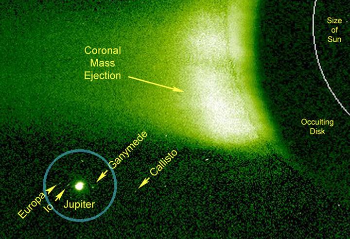 Jupiter near Sun